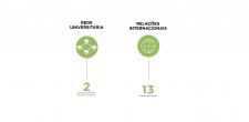 Rede Universitária, Relações Internacionais